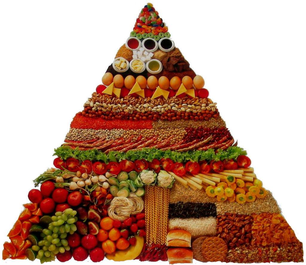 piramide alimentare vegetarianesimo 1024x887